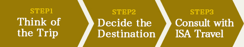 STEP1 Think of the Trip STEP2 Decide the STEP3 Consult with ISA Travel